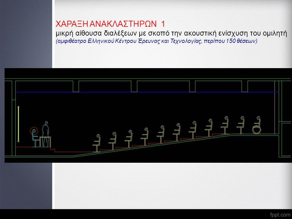 ΧΑΡΑΞΗ ΑΝΑΚΛΑΣΤΗΡΩΝ 1 μικρή αίθουσα διαλέξεων με σκοπό την ακουστική ενίσχυση του ομιλητή (αμφιθέατρο Ελληνικού Κέντρου Έρευνας και Τεχνολογίας, περίπ