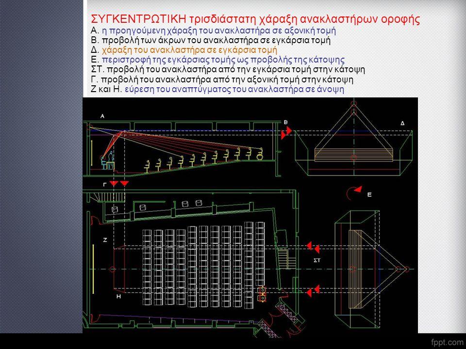 (Προσοχή ΔΕΝ μεταφέρουμε τα είδωλα από την αξονική τομή) Αναλυτική τρισδιάστατη χάραξη ανακλαστήρων οροφής (Α, Β, Δ) Α.