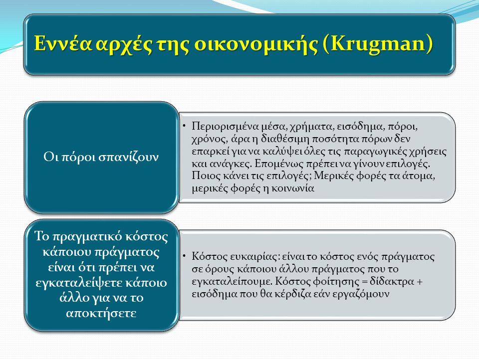 Εννέα αρχές της οικονομικής (Krugman) Οριακή ανάλυση: τι θα κάνω την επόμενη ώρα, με το επόμενο ευρώ.