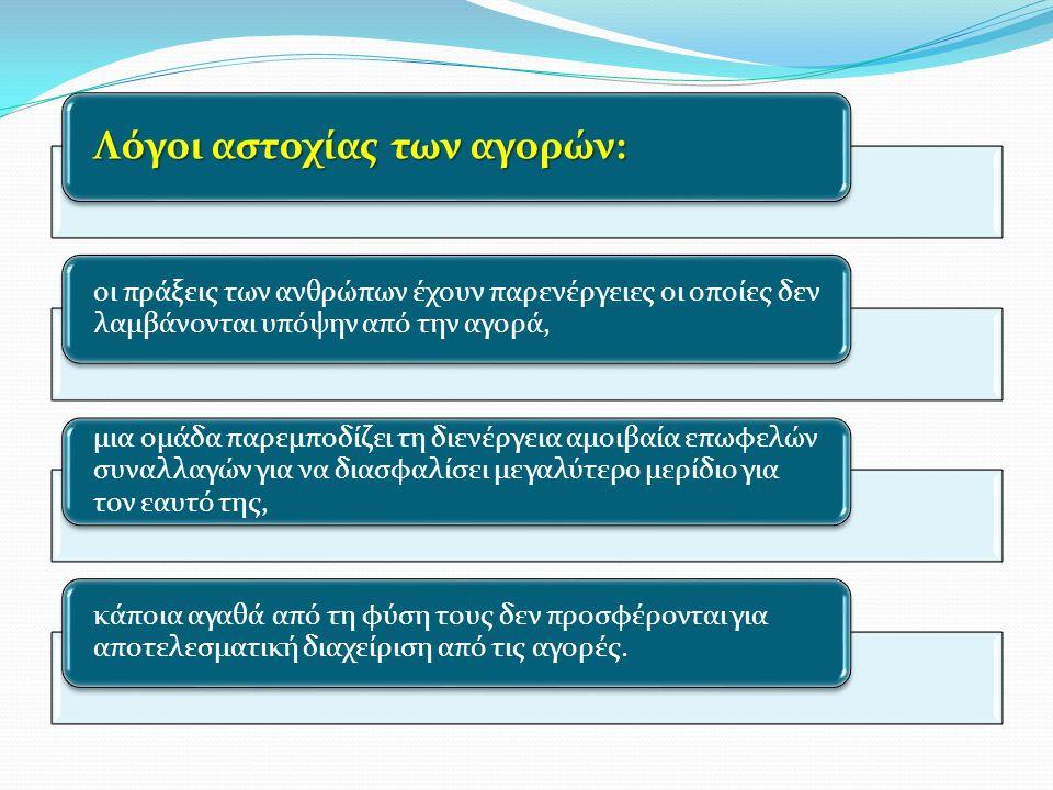 Δέκα αρχές της οικονομικής (Mankiw) Οι άνθρωποι είναι αναγκασμένοι να επιλέξουν μεταξύ πραγμάτων που αποκλείονται αμοιβαία Το κόστος ενός πράγματος είναι αυτά από τα οποία παραιτείται κανείς για να το αποκτήσει Οι λογικοί άνθρωποι σκέφτονται οριακά Οι άνθρωποι ανταποκρίνονται σε κίνητρα Το εμπόριο μπορεί να βελτιώσει τη θέση όλων Οι αγορές είναι συνήθως ένας καλός τρόπος οργάνωσης της οικονομικής δραστηριότητας Το κράτος μπορεί μερικές φορές να βελτιώσει τα αποτελέσματα που προκύπτουν μέσω των αγορών Το βιοτικό επίπεδο μιας χώρας εξαρτάται από την ικανότητά της να παράγει αγαθά και υπηρεσίες Οι τιμές ανέρχονται όταν το κράτος εκδίδει πολύ χρήμα Η κοινωνία αντιμετωπίζει μια βραχυχρόνια αντίστροφη σχέση μεταξύ πληθωρισμού και ανεργίας