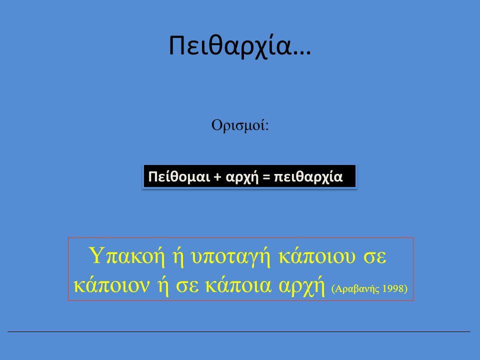 Πειθαρχία… Ορισμοί: Πείθομαι + αρχή = πειθαρχία Υπακοή ή υποταγή κάποιου σε κάποιον ή σε κάποια αρχή (Αραβανής 1998)