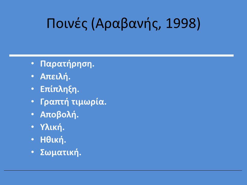Ποινές (Αραβανής, 1998) Παρατήρηση. Απειλή. Επίπληξη. Γραπτή τιμωρία. Αποβολή. Υλική. Ηθική. Σωματική.