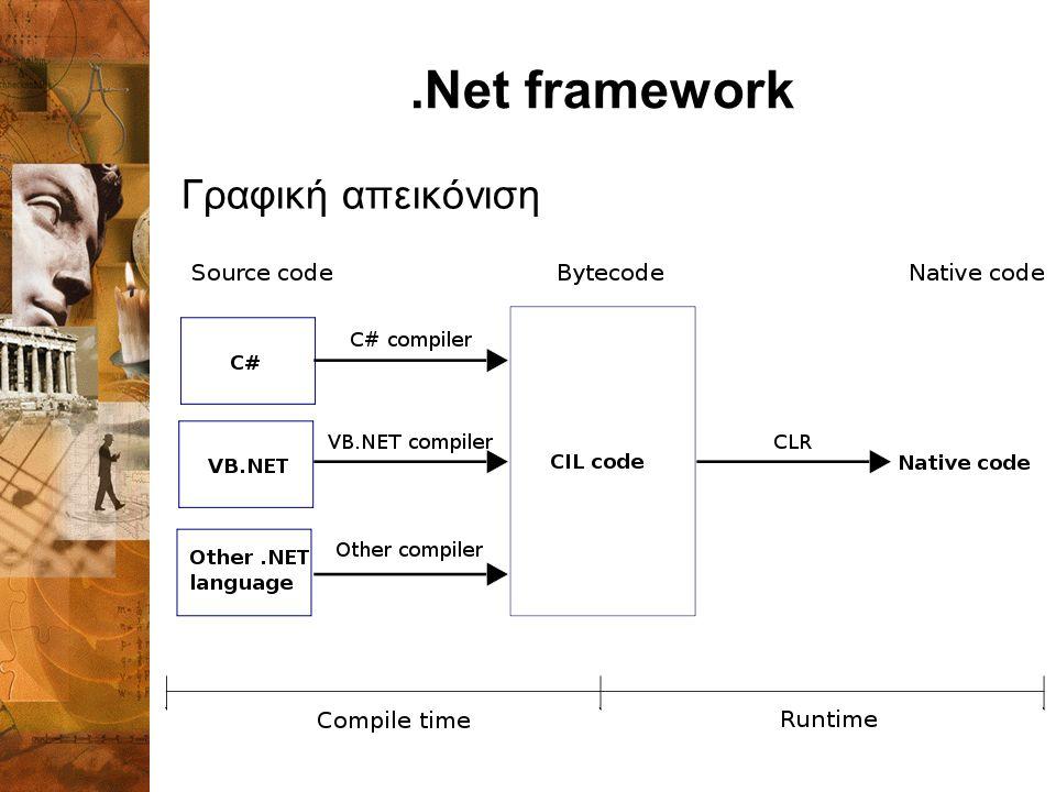.Net framework Γραφική απεικόνιση