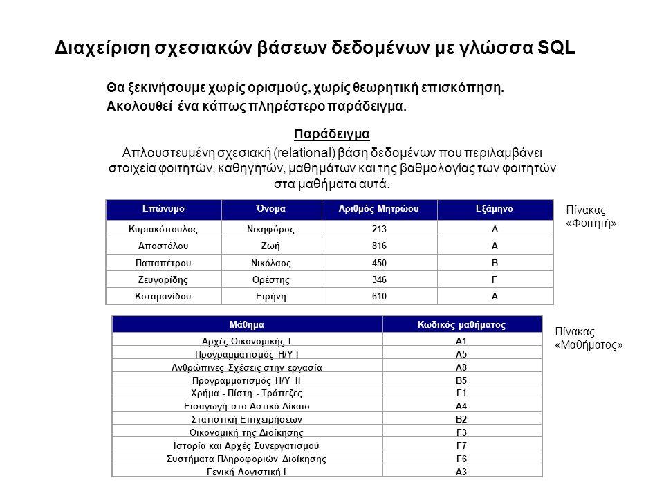 Διαχείριση σχεσιακών βάσεων δεδομένων με γλώσσα SQL Θα ξεκινήσουμε χωρίς ορισμούς, χωρίς θεωρητική επισκόπηση.