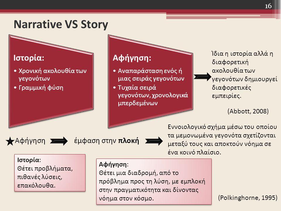16 Narrative VS Story Ιστορία: Χρονική ακολουθία των γεγονότων Γραμμική φύση Αφήγηση: Αναπαράσταση ενός ή μιας σειράς γεγονότων Τυχαία σειρά γεγονότων, χρονολογικά μπερδεμένων Ίδια η ιστορία αλλά η διαφορετική ακολουθία των γεγονότων δημιουργεί διαφορετικές εμπειρίες.
