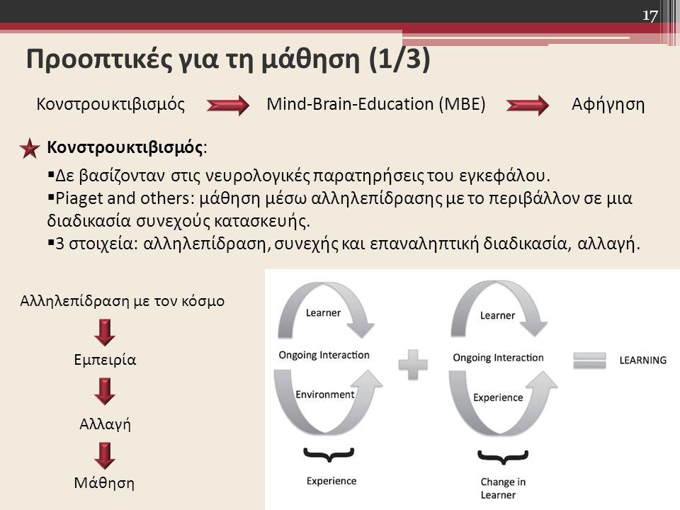 17 Προοπτικές για τη μάθηση (1/3) ΚονστρουκτιβισμόςMind-Brain-Education (MBE)Αφήγηση Κονστρουκτιβισμός:  Δε βασίζονταν στις νευρολογικές παρατηρήσεις