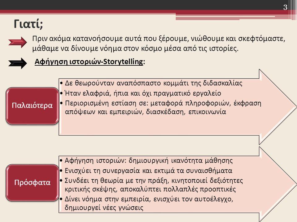 14 3.Szurmak, J., & Thuna, M. (2013).