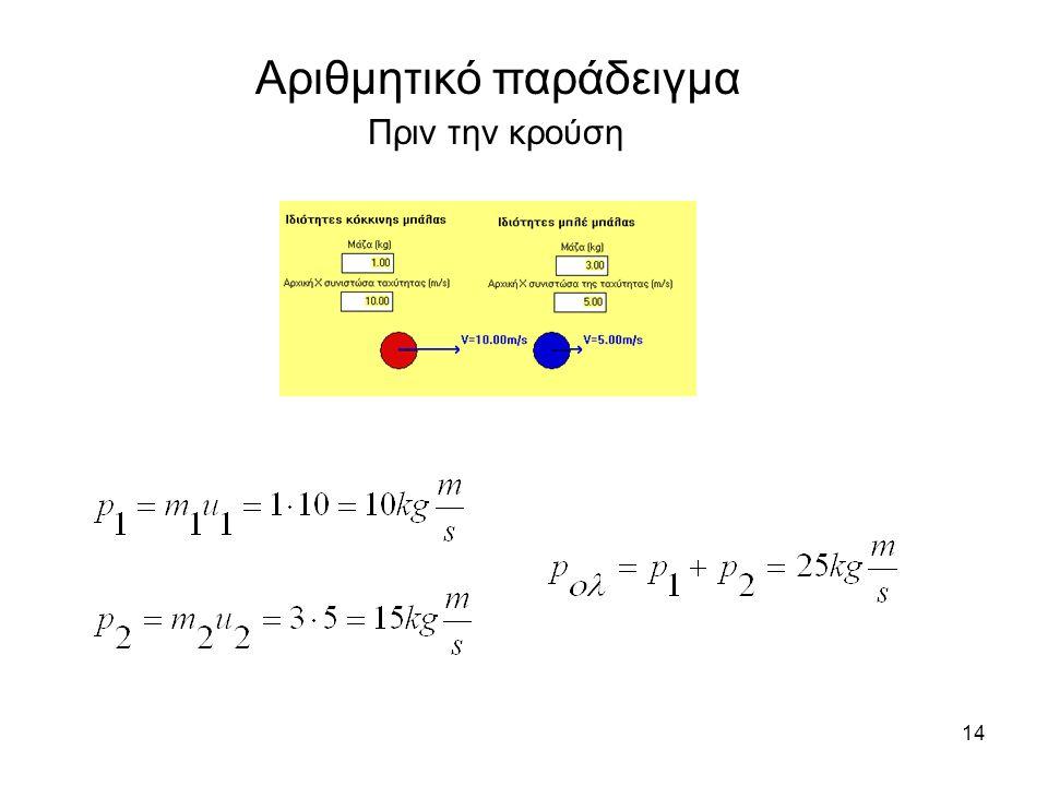 14 Πριν την κρούση Αριθμητικό παράδειγμα