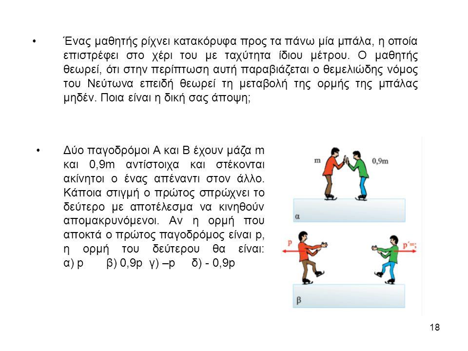 18 Ένας μαθητής ρίχνει κατακόρυφα προς τα πάνω μία μπάλα, η οποία επιστρέφει στο χέρι του με ταχύτητα ίδιου μέτρου.