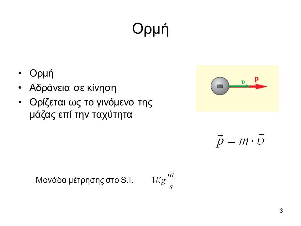 3 Ορμή Αδράνεια σε κίνηση Ορίζεται ως το γινόμενο της μάζας επί την ταχύτητα Μονάδα μέτρησης στο S.I.