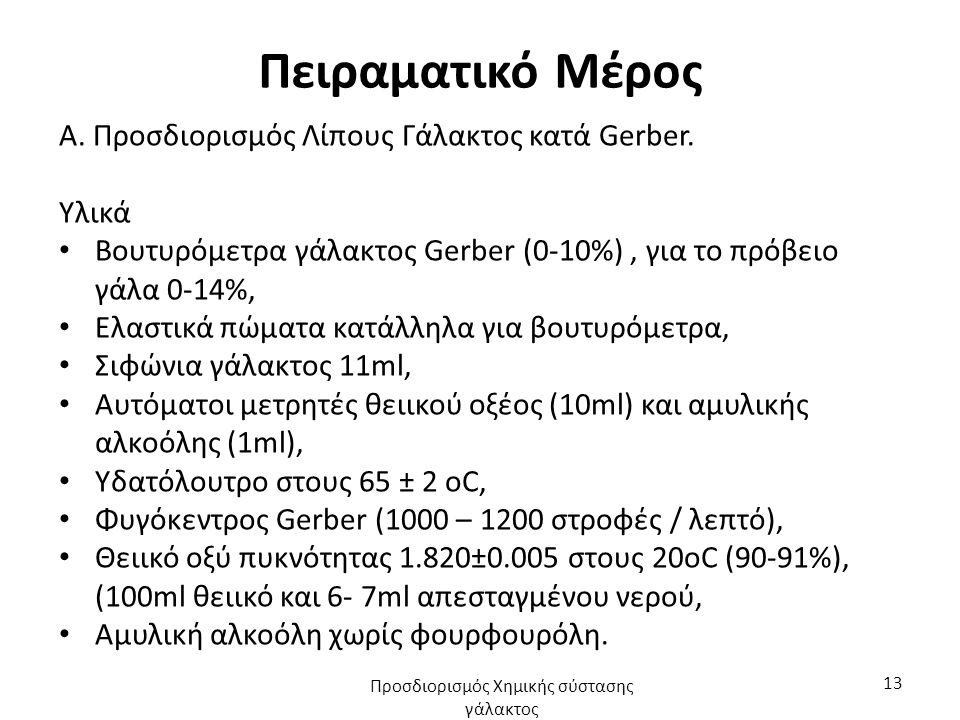 Πειραματικό Μέρος Α. Προσδιορισμός Λίπους Γάλακτος κατά Gerber.