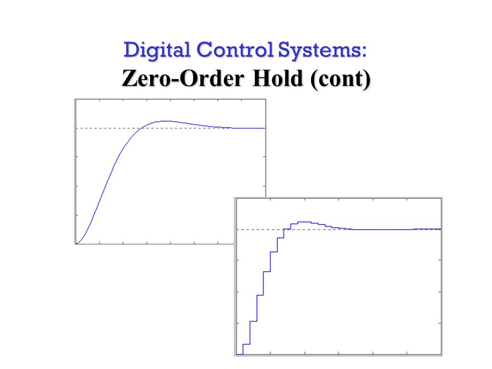 Digital Control Systems Zero-Order Hold (cont) Digital Control Systems: Zero-Order Hold (cont)