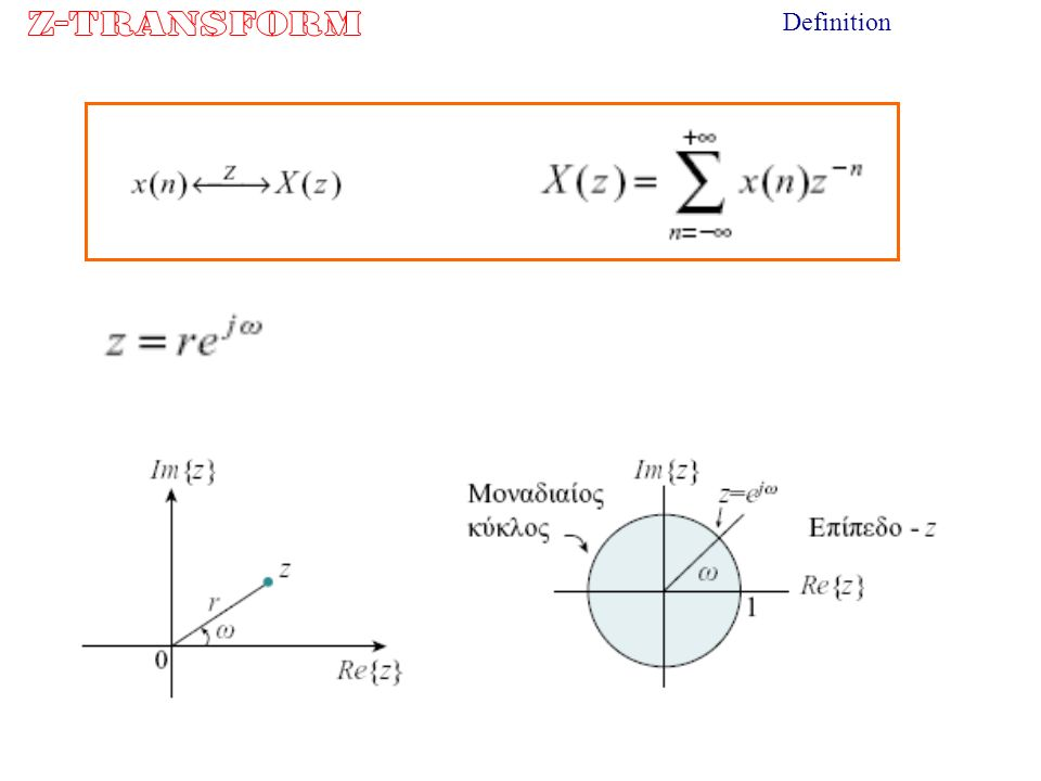 Z-Transform calculated on the unit circle equals to DTFT