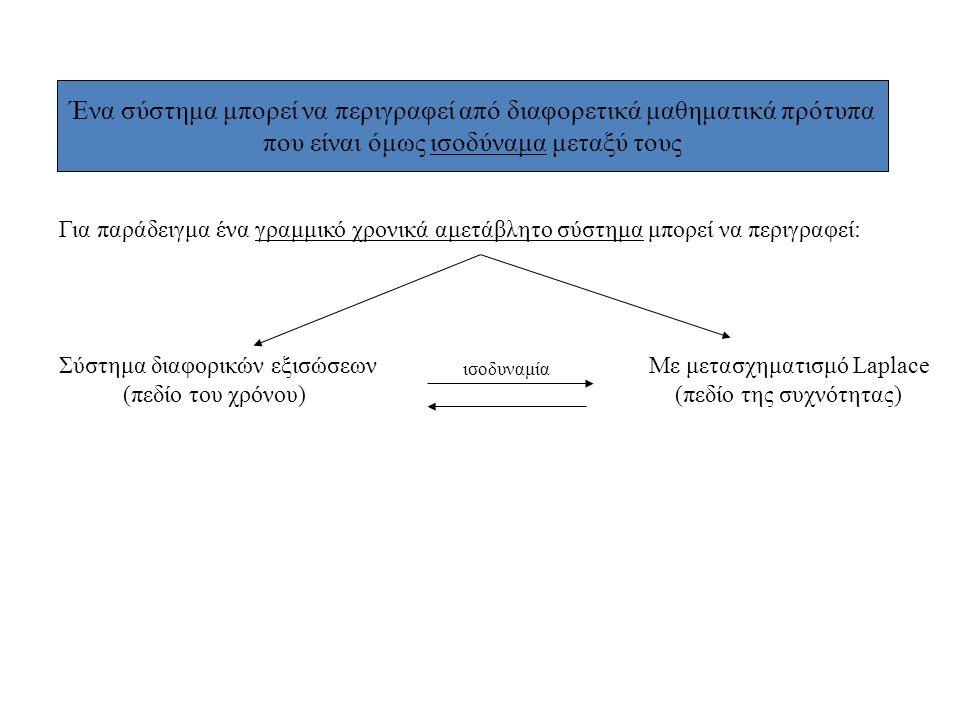 ΔΙΑΦΟΡΙΚΕΣ ΕΞΙΣΩΣΕΙΣ Κάθε Σύστημα (φυσικό ή κατασκευασμένο από τον άνθρωπο) μπορεί να εκφρασθεί με Εξισώσεις(συνεχούς ή διακριτού χρόνου)