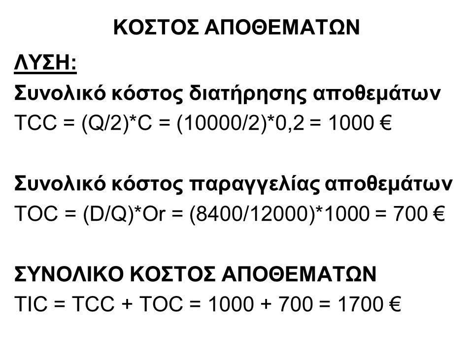 ΚΟΣΤΟΣ ΑΠΟΘΕΜΑΤΩΝ ΑΣΚΗΣΗ: Το Κόστος διατήρησης ενός αποθέματος ανά μονάδα είναι € 0,2 ανά έτος λειτουργίας της επιχείρησης και το συνολικό απόθεμα είναι 10.000 μονάδες.