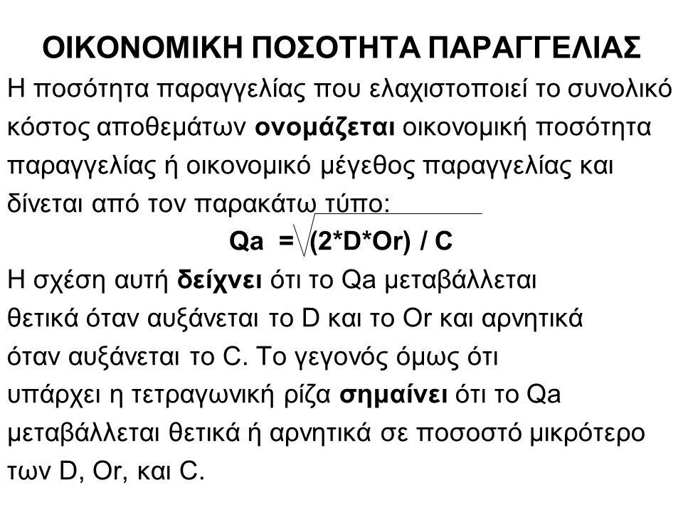 ΚΟΣΤΟΣ ΑΠΟΘΕΜΑΤΩΝ ΛΥΣΗ: Συνολικό κόστος διατήρησης αποθεμάτων ΤCC = (Q/2)*C = (10000/2)*0,2 = 1000 € Συνολικό κόστος παραγγελίας αποθεμάτων TOC = (D/Q)*Or = (8400/12000)*1000 = 700 € ΣΥΝΟΛΙΚΟ ΚΟΣΤΟΣ ΑΠΟΘΕΜΑΤΩΝ TIC = TCC + TOC = 1000 + 700 = 1700 €