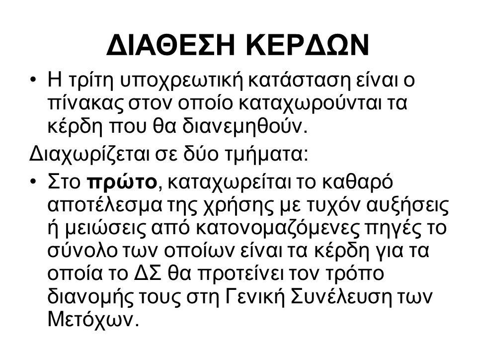 ΠΑΡΑΔΕΙΓΜΑ ΔΙΑΘΕΣΗΣ ΚΕΡΔΩΝ