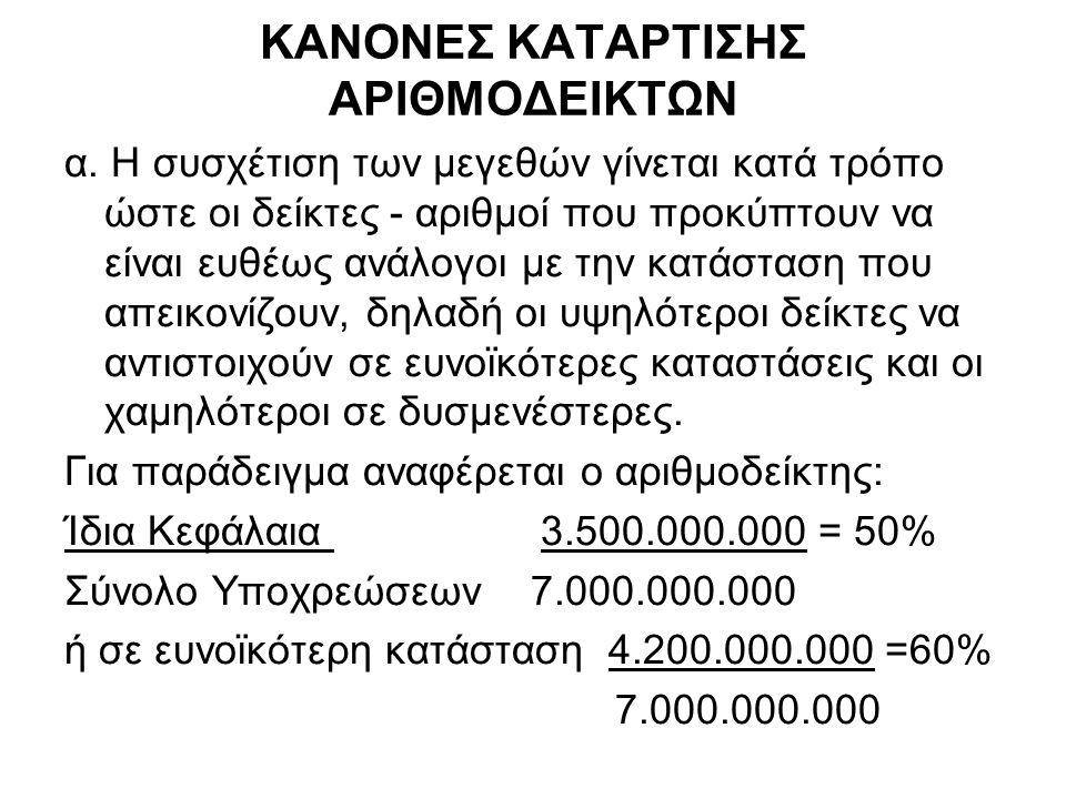 ΑΡΙΘΜΟΔΕΙΚΤΕΣ Για την κατάρτιση των αριθμοδεικτών τα Λογιστικά μεγέθη λαμβάνονται από: - τον ισολογισμό - το λογαριασμό γενικής εκμεταλλεύσεως - το λογαριασμό αποτελεσμάτων χρήσεως - τους λογαριασμούς της γενικής λογιστικής - τους λογαριασμούς της αναλυτικής λογιστικής - τα λογιστικά και εξωλογιστικά έντυπα και στατιστικά στοιχεία της οικονομικής μονάδας.