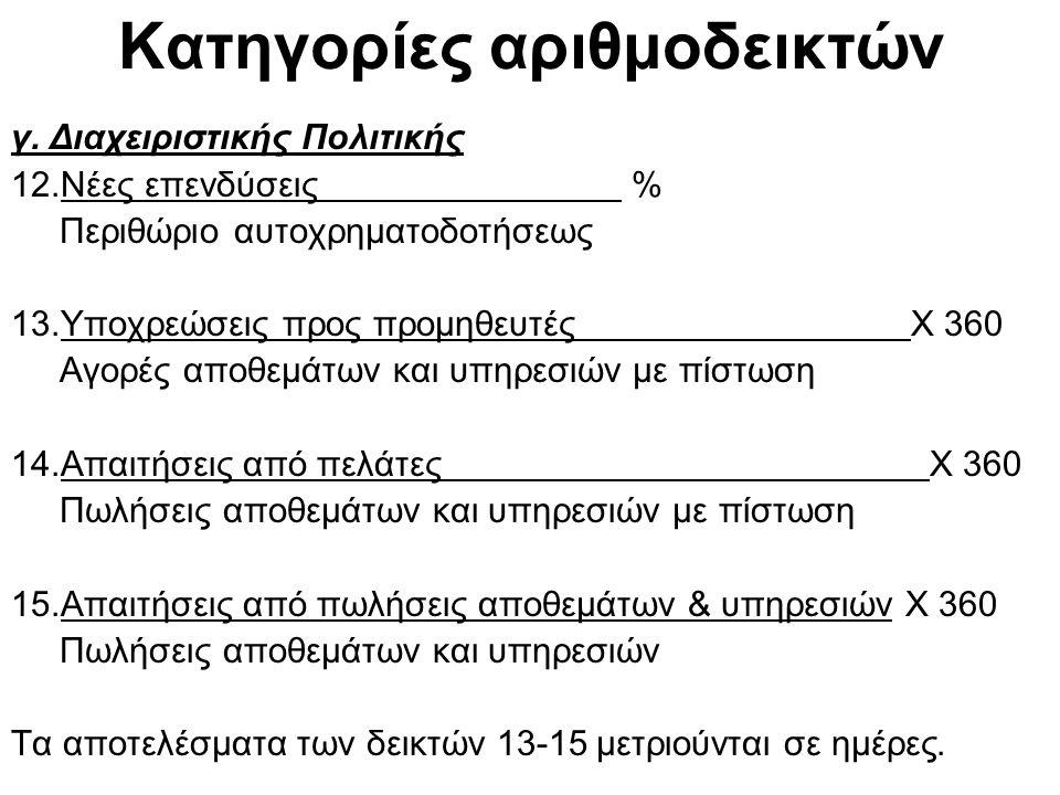 Κατηγορίες αριθμοδεικτών γ.