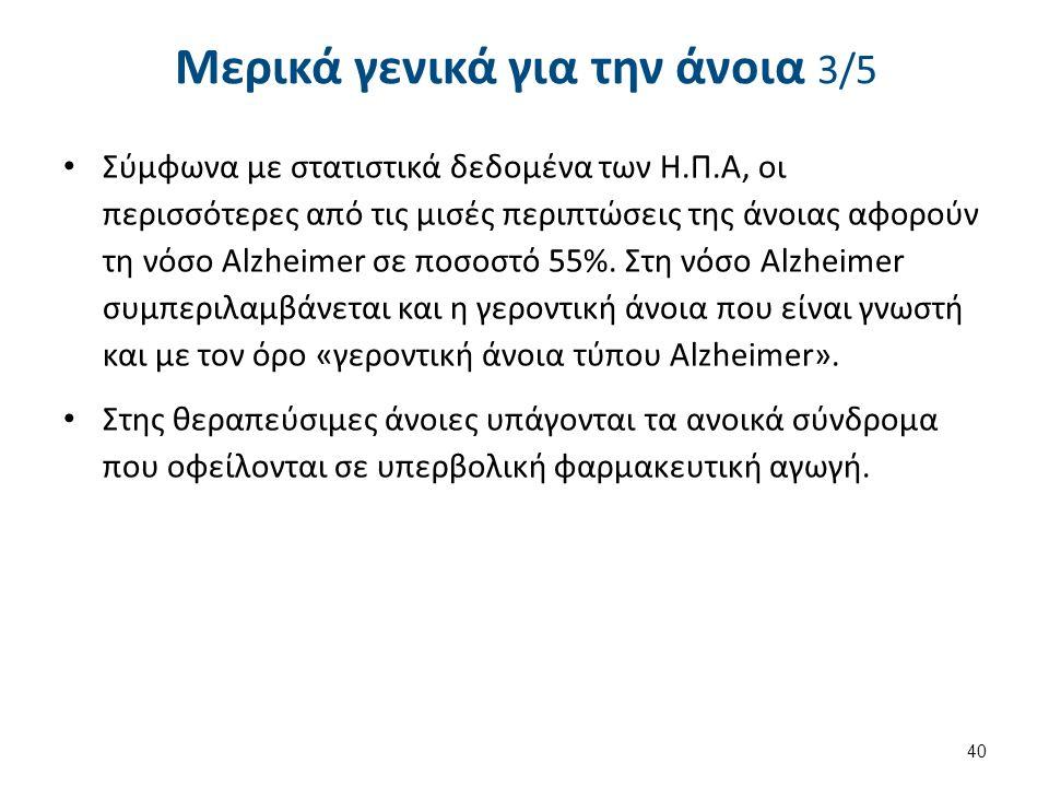 Μερικά γενικά για την άνοια 3/5 Σύμφωνα με στατιστικά δεδομένα των Η.Π.Α, οι περισσότερες από τις μισές περιπτώσεις της άνοιας αφορούν τη νόσο Alzheimer σε ποσοστό 55%.