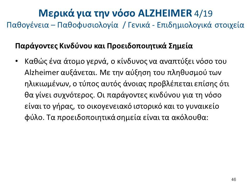 Παράγοντες Κινδύνου και Προειδοποιητικά Σημεία Καθώς ένα άτομο γερνά, ο κίνδυνος να αναπτύξει νόσο του Alzheimer αυξάνεται.