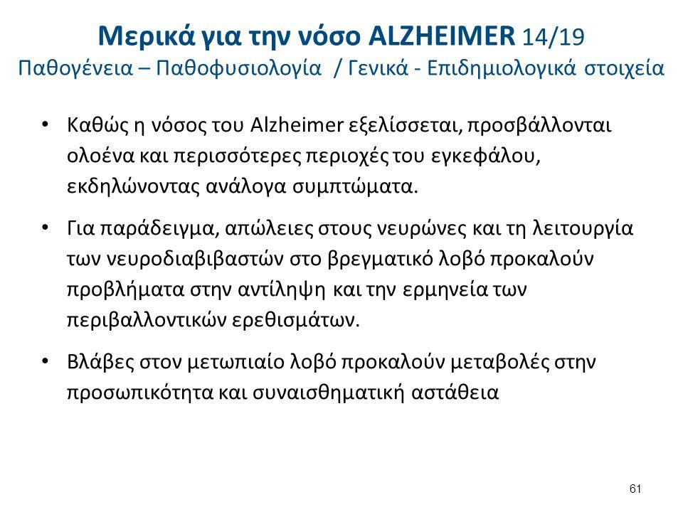 Καθώς η νόσος του Alzheimer εξελίσσεται, προσβάλλονται ολοένα και περισσότερες περιοχές του εγκεφάλου, εκδηλώνοντας ανάλογα συμπτώματα.