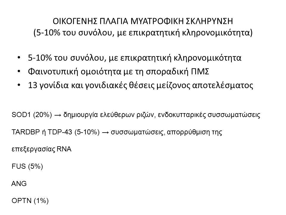 ΟΙΚΟΓΕΝΗΣ ΠΛΑΓΙΑ ΜΥΑΤΡΟΦΙΚΗ ΣΚΛΗΡΥΝΣΗ (5-10% του συνόλου, με επικρατητική κληρονομικότητα) 5-10% του συνόλου, με επικρατητική κληρονομικότητα Φαινοτυπ