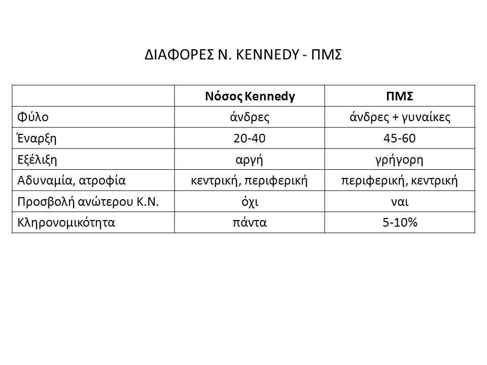 ΔΙΑΦΟΡΕΣ Ν. KENNEDY - ΠΜΣ Νόσος KennedyΠΜΣ Φύλοάνδρεςάνδρες + γυναίκες Έναρξη20-4045-60 Εξέλιξηαργήγρήγορη Αδυναμία, ατροφίακεντρική, περιφερικήπεριφε