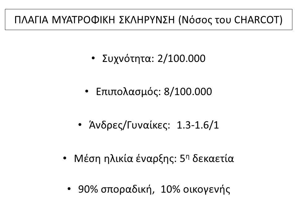 ΠΛΑΓΙΑ ΜΥΑΤΡΟΦΙΚΗ ΣΚΛΗΡΥΝΣΗ (Νόσος του CHARCOT) Συχνότητα: 2/100.000 Επιπολασμός: 8/100.000 Άνδρες/Γυναίκες: 1.3-1.6/1 Μέση ηλικία έναρξης: 5 η δεκαετ