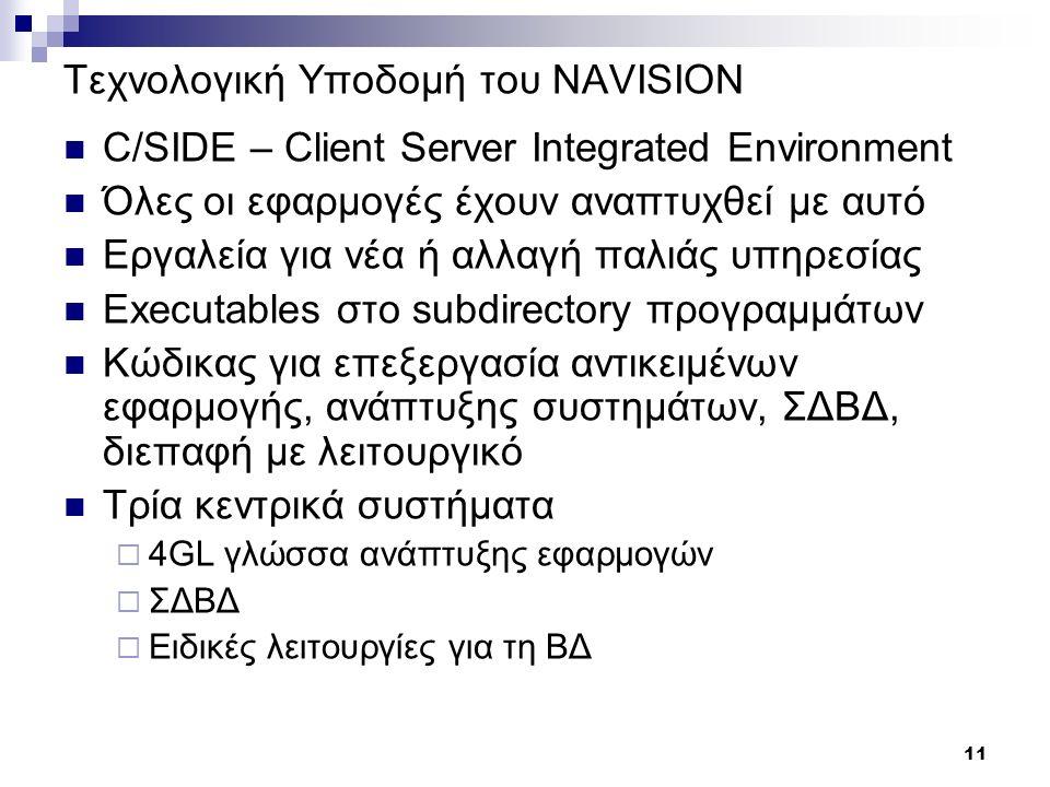 11 Τεχνολογική Υποδομή του NAVISION C/SIDE – Client Server Integrated Environment Όλες οι εφαρμογές έχουν αναπτυχθεί με αυτό Εργαλεία για νέα ή αλλαγή παλιάς υπηρεσίας Executables στο subdirectory προγραμμάτων Κώδικας για επεξεργασία αντικειμένων εφαρμογής, ανάπτυξης συστημάτων, ΣΔΒΔ, διεπαφή με λειτουργικό Τρία κεντρικά συστήματα  4GL γλώσσα ανάπτυξης εφαρμογών  ΣΔΒΔ  Ειδικές λειτουργίες για τη ΒΔ
