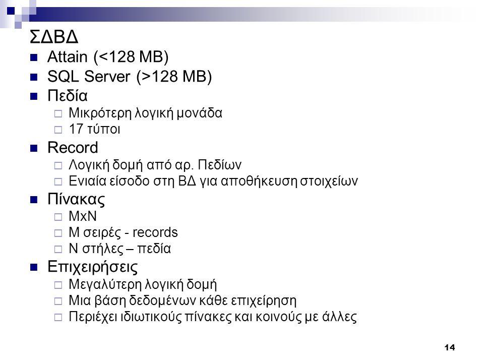 14 ΣΔΒΔ Attain (<128 MB) SQL Server (>128 MB) Πεδία  Μικρότερη λογική μονάδα  17 τύποι Record  Λογική δομή από αρ.