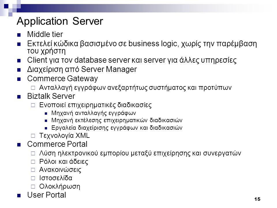 15 Application Server Middle tier Εκτελεί κώδικα βασισμένο σε business logic, χωρίς την παρέμβαση του χρήστη Client για τον database server και server για άλλες υπηρεσίες Διαχείριση από Server Manager Commerce Gateway  Ανταλλαγή εγγράφων ανεξαρτήτως συστήματος και προτύπων Biztalk Server  Ενοποιεί επιχειρηματικές διαδικασίες Μηχανή ανταλλαγής εγγράφων Μηχανή εκτέλεσης επιχειρηματικών διαδικασιών Εργαλεία διαχείρισης εγγράφων και διαδικασιών  Τεχνολογία XML Commerce Portal  Λύση ηλεκτρονικού εμπορίου μεταξύ επιχείρησης και συνεργατών  Ρόλοι και άδειες  Ανακοινώσεις  Ιστοσελίδα  Ολοκλήρωση User Portal