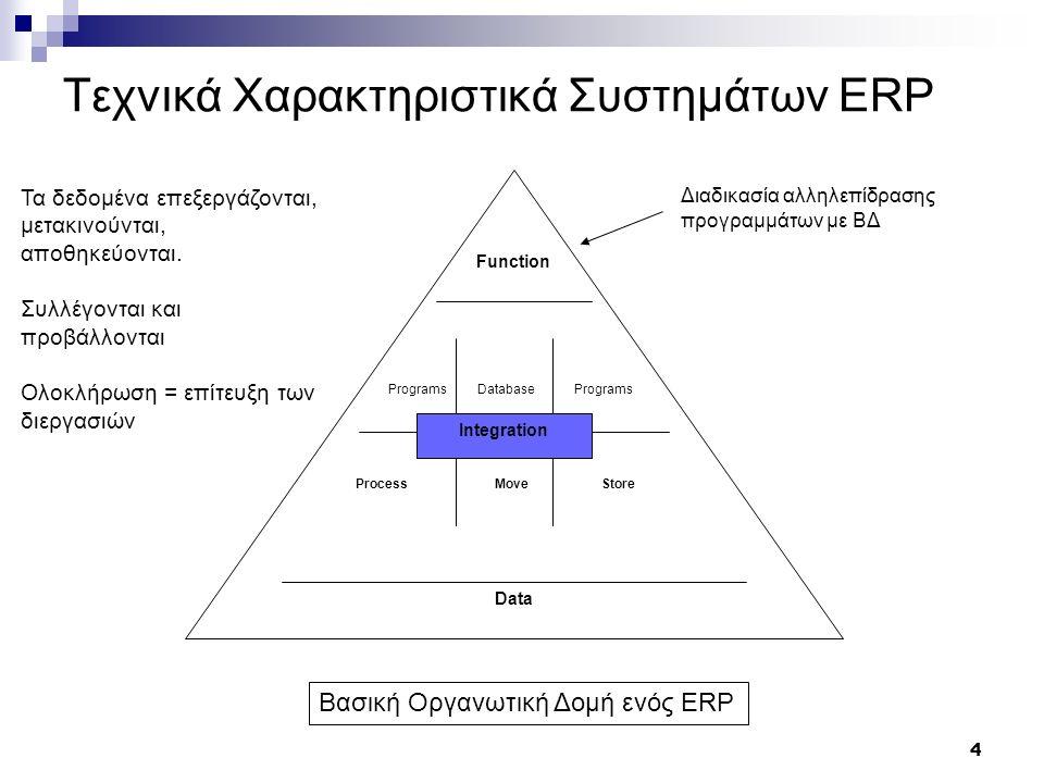 4 Τεχνικά Χαρακτηριστικά Συστημάτων ERP Programs Database Programs Integration Function Data Process MoveStore Βασική Οργανωτική Δομή ενός ERP Διαδικασία αλληλεπίδρασης προγραμμάτων με ΒΔ Τα δεδομένα επεξεργάζονται, μετακινούνται, αποθηκεύονται.