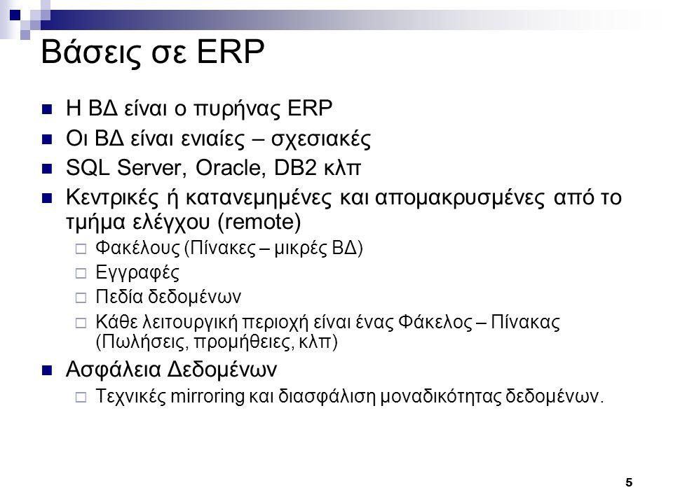 5 Βάσεις σε ERP Η ΒΔ είναι ο πυρήνας ERP Οι ΒΔ είναι ενιαίες – σχεσιακές SQL Server, Oracle, DB2 κλπ Κεντρικές ή κατανεμημένες και απομακρυσμένες από το τμήμα ελέγχου (remote)  Φακέλους (Πίνακες – μικρές ΒΔ)  Εγγραφές  Πεδία δεδομένων  Κάθε λειτουργική περιοχή είναι ένας Φάκελος – Πίνακας (Πωλήσεις, προμήθειες, κλπ) Ασφάλεια Δεδομένων  Τεχνικές mirroring και διασφάλιση μοναδικότητας δεδομένων.