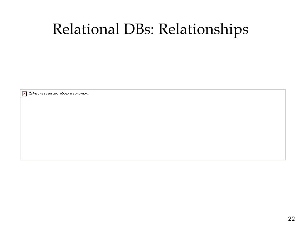 22 Relational DBs: Relationships