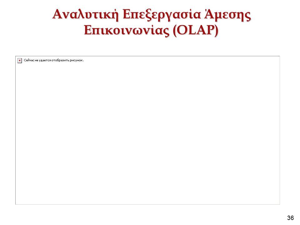 36 Αναλυτική Επεξεργασία Άμεσης Επικοινωνίας (OLAP)