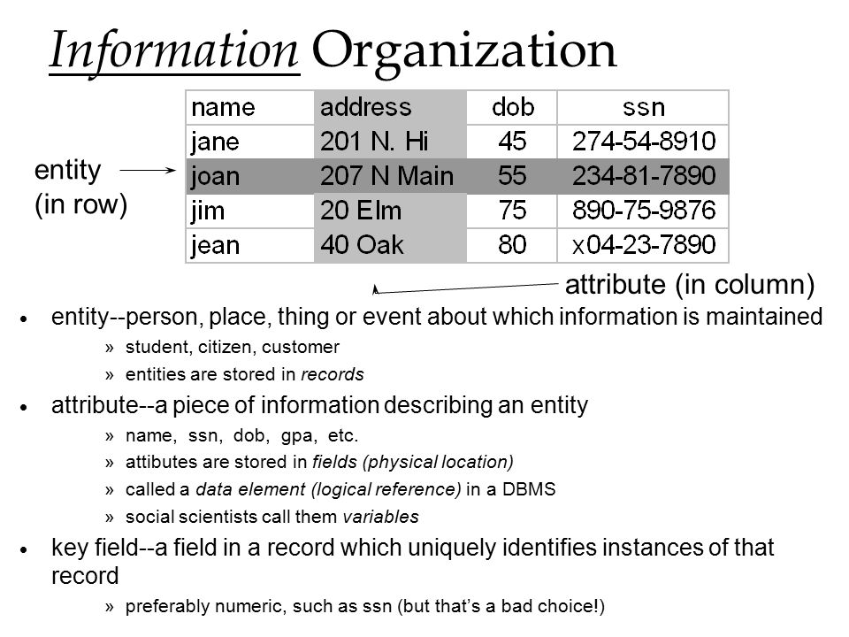 Data Base Management Systems (DBMS)  Interface between application program and physical data files.