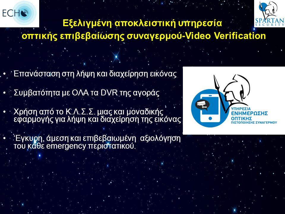 Επανάσταση στη λήψη και διαχείρηση εικόνας Συμβατότητα με ΟΛΑ τα DVR της αγοράς Χρήση από το Κ.Λ.Σ.Σ.