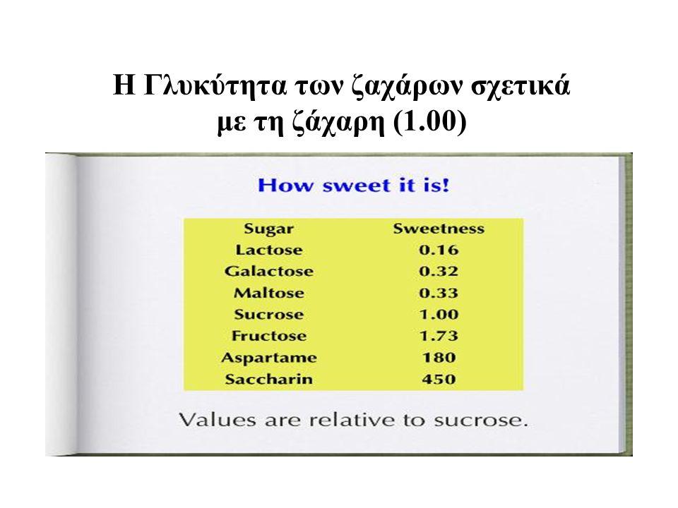 Η Γλυκύτητα των ζαχάρων σχετικά με τη ζάχαρη (1.00)