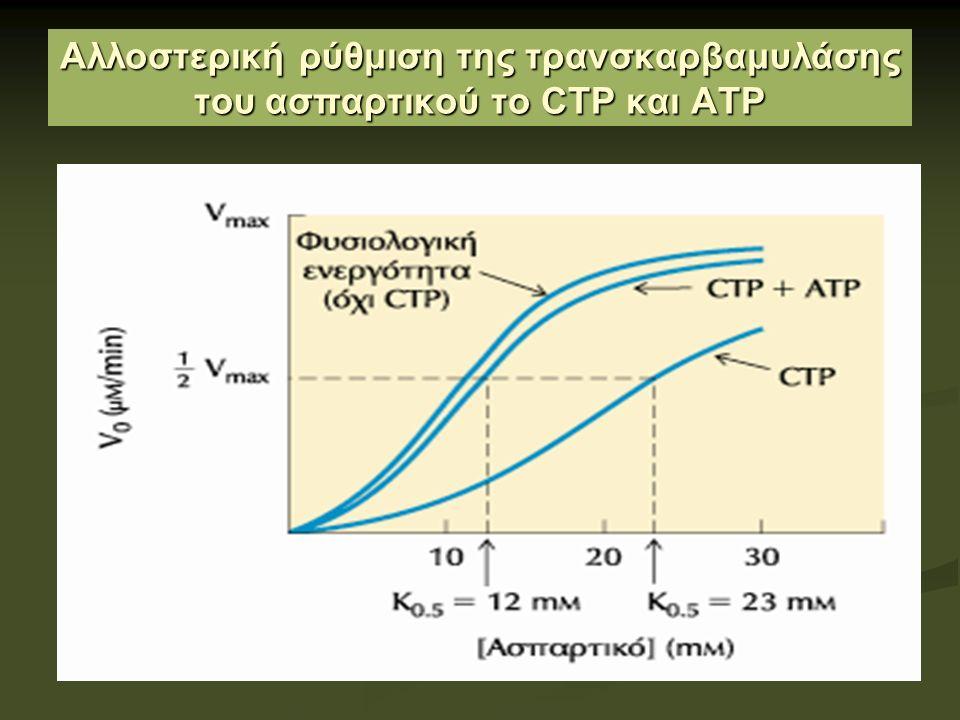 Αλλοστερική ρύθμιση της τρανσκαρβαμυλάσης του ασπαρτικού το CTP και ATP