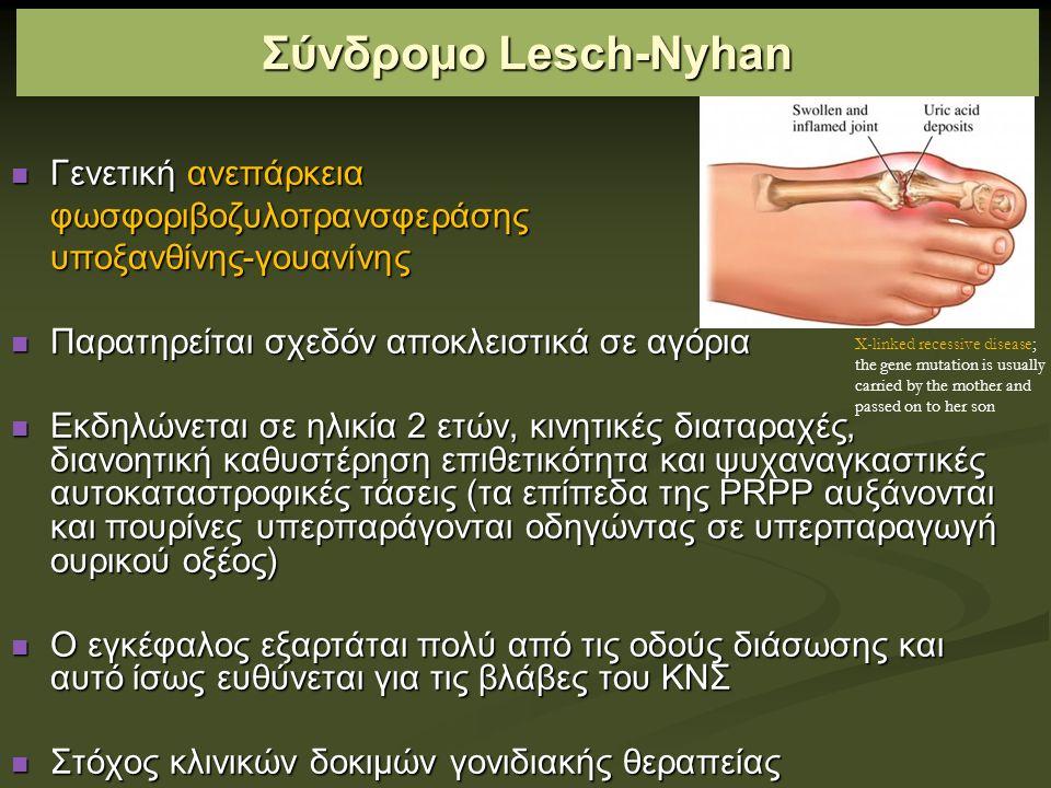 Σύνδρομο Lesch-Nyhan Γενετική ανεπάρκεια Γενετική ανεπάρκειαφωσφοριβοζυλοτρανσφεράσηςυποξανθίνης-γουανίνης Παρατηρείται σχεδόν αποκλειστικά σε αγόρια Παρατηρείται σχεδόν αποκλειστικά σε αγόρια Εκδηλώνεται σε ηλικία 2 ετών, κινητικές διαταραχές, διανοητική καθυστέρηση επιθετικότητα και ψυχαναγκαστικές αυτοκαταστροφικές τάσεις (τα επίπεδα της PRPP αυξάνονται και πουρίνες υπερπαράγονται οδηγώντας σε υπερπαραγωγή ουρικού οξέος) Εκδηλώνεται σε ηλικία 2 ετών, κινητικές διαταραχές, διανοητική καθυστέρηση επιθετικότητα και ψυχαναγκαστικές αυτοκαταστροφικές τάσεις (τα επίπεδα της PRPP αυξάνονται και πουρίνες υπερπαράγονται οδηγώντας σε υπερπαραγωγή ουρικού οξέος) Ο εγκέφαλος εξαρτάται πολύ από τις οδούς διάσωσης και αυτό ίσως ευθύνεται για τις βλάβες του ΚΝΣ Ο εγκέφαλος εξαρτάται πολύ από τις οδούς διάσωσης και αυτό ίσως ευθύνεται για τις βλάβες του ΚΝΣ Στόχος κλινικών δοκιμών γονιδιακής θεραπείας Στόχος κλινικών δοκιμών γονιδιακής θεραπείας X-linked recessive disease; the gene mutation is usually carried by the mother and passed on to her son