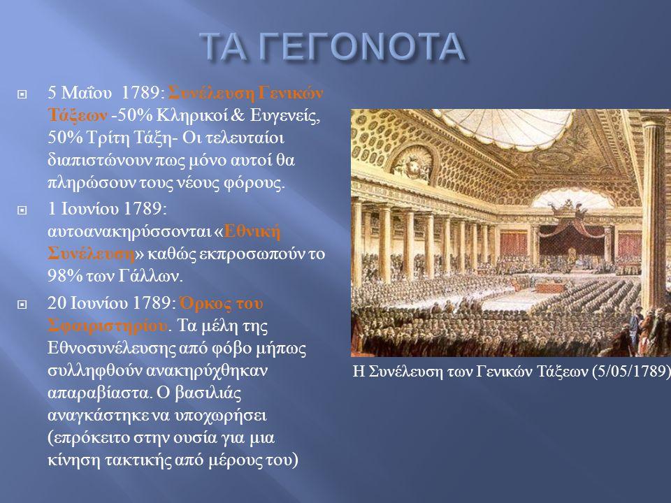  5 Μαΐου 1789: Συνέλευση Γενικών Τάξεων -50% Κληρικοί & Ευγενείς, 50% Τρίτη Τάξη - Οι τελευταίοι διαπιστώνουν πως μόνο αυτοί θα πληρώσουν τους νέους φόρους.