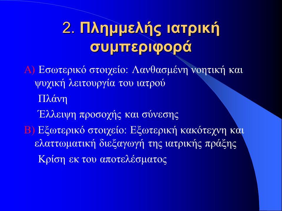 2. Πλημμελής ιατρική συμπεριφορά Α) Εσωτερικό στοιχείο: Λανθασμένη νοητική και ψυχική λειτουργία του ιατρού Πλάνη Έλλειψη προσοχής και σύνεσης Β) Εξωτ