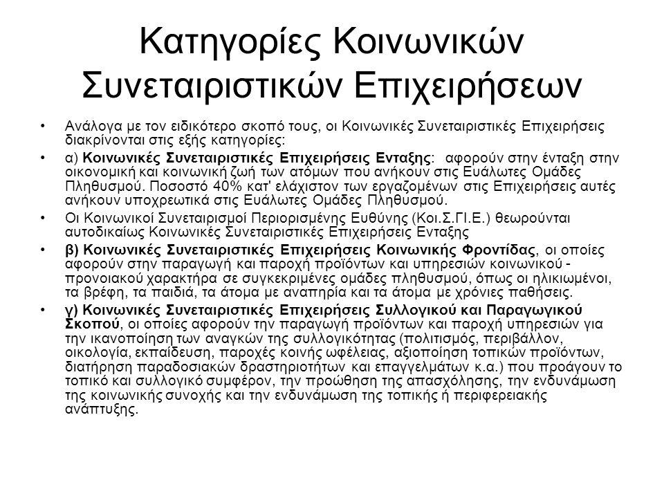 Κατηγορίες Κοινωνικών Συνεταιριστικών Επιχειρήσεων Ανάλογα με τον ειδικότερο σκοπό τους, οι Κοινωνικές Συνεταιριστικές Επιχειρήσεις διακρίνονται στις εξής κατηγορίες: α) Κοινωνικές Συνεταιριστικές Επιχειρήσεις Ενταξης: αφορούν στην ένταξη στην οικονομική και κοινωνική ζωή των ατόμων που ανήκουν στις Ευάλωτες Ομάδες Πληθυσμού.