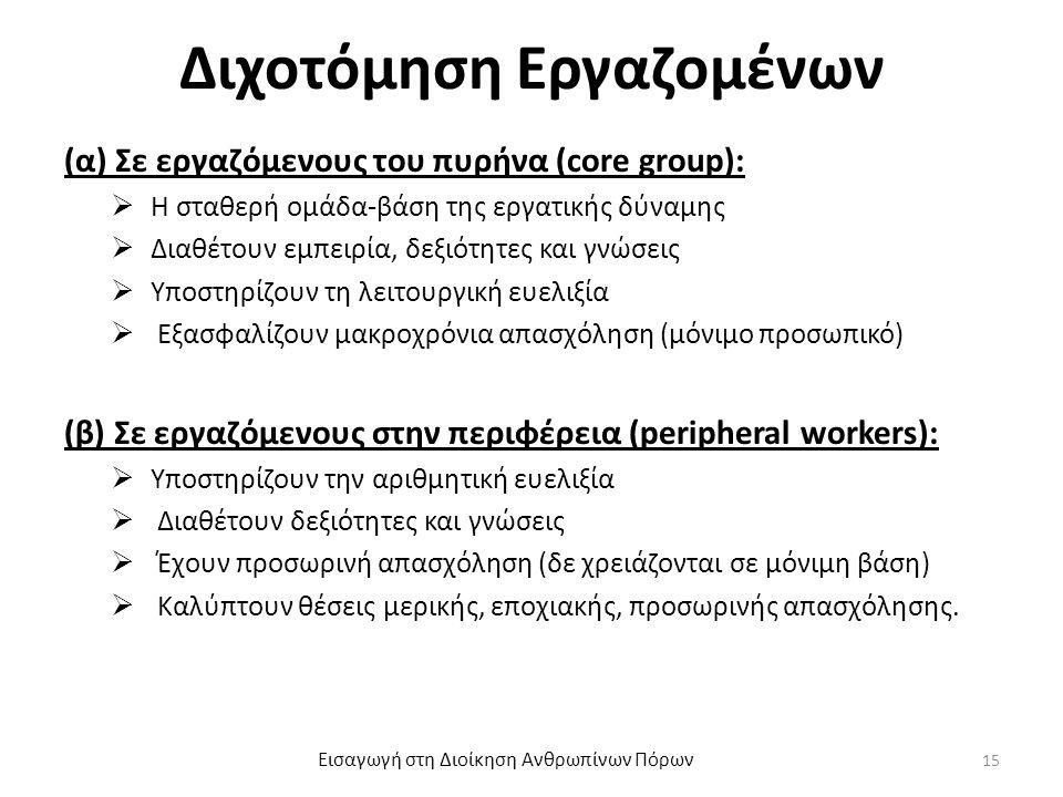 Εισαγωγή στη Διοίκηση Ανθρωπίνων Πόρων Διχοτόμηση Εργαζομένων (α) Σε εργαζόμενους του πυρήνα (core group):  Η σταθερή ομάδα-βάση της εργατικής δύναμης  Διαθέτουν εμπειρία, δεξιότητες και γνώσεις  Υποστηρίζουν τη λειτουργική ευελιξία  Εξασφαλίζουν μακροχρόνια απασχόληση (μόνιμο προσωπικό) (β) Σε εργαζόμενους στην περιφέρεια (peripheral workers):  Υποστηρίζουν την αριθμητική ευελιξία  Διαθέτουν δεξιότητες και γνώσεις  Έχουν προσωρινή απασχόληση (δε χρειάζονται σε μόνιμη βάση)  Καλύπτουν θέσεις μερικής, εποχιακής, προσωρινής απασχόλησης.
