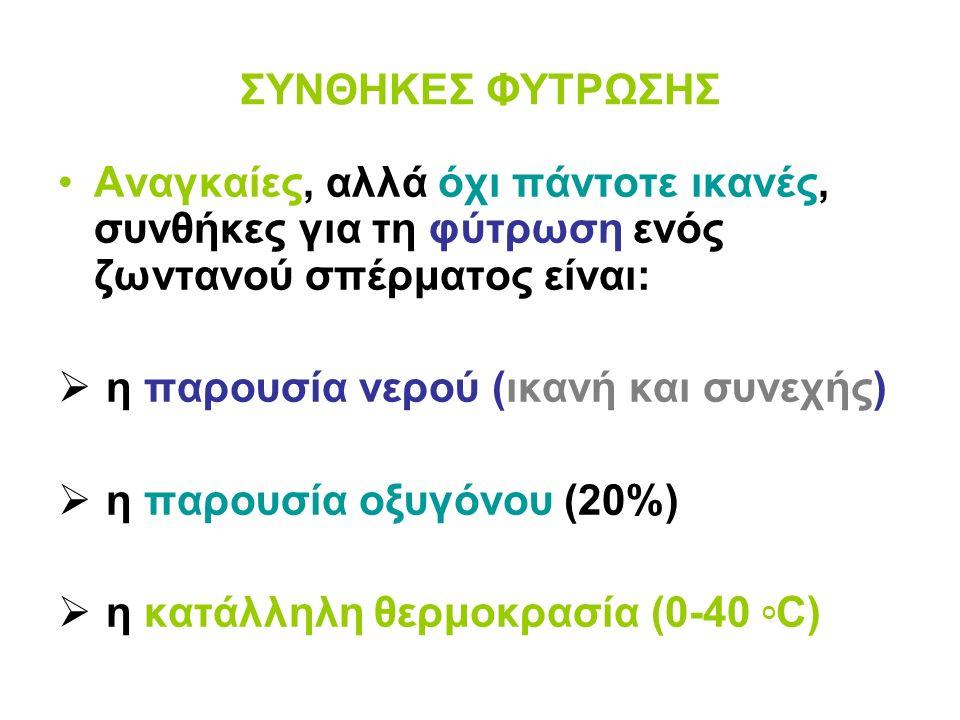 ΣΥΝΘΗΚΕΣ ΦΥΤΡΩΣΗΣ Αναγκαίες, αλλά όχι πάντοτε ικανές, συνθήκες για τη φύτρωση ενός ζωντανού σπέρματος είναι:  η παρουσία νερού (ικανή και συνεχής)  η παρουσία οξυγόνου (20%)  η κατάλληλη θερμοκρασία (0-40 Ο C)