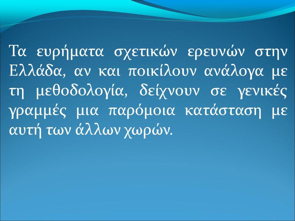 Τα ευρήματα σχετικών ερευνών στην Ελλάδα, αν και ποικίλουν ανάλογα με τη μεθοδολογία, δείχνουν σε γενικές γραμμές μια παρόμοια κατάσταση με αυτή των ά