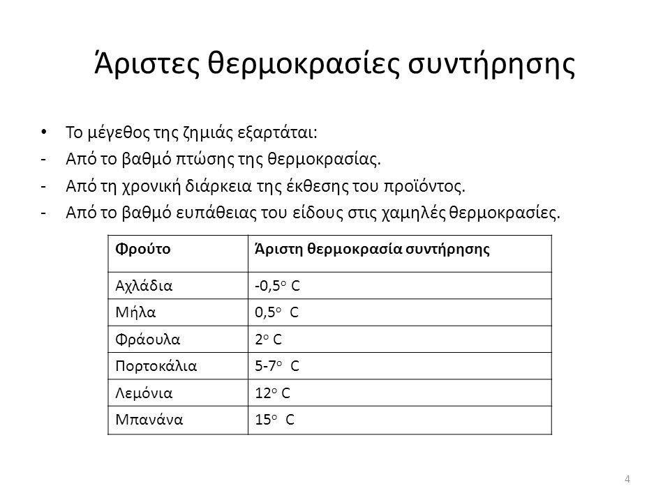 Άριστες θερμοκρασίες συντήρησης Το μέγεθος της ζημιάς εξαρτάται: -Από το βαθμό πτώσης της θερμοκρασίας. -Από τη χρονική διάρκεια της έκθεσης του προϊό