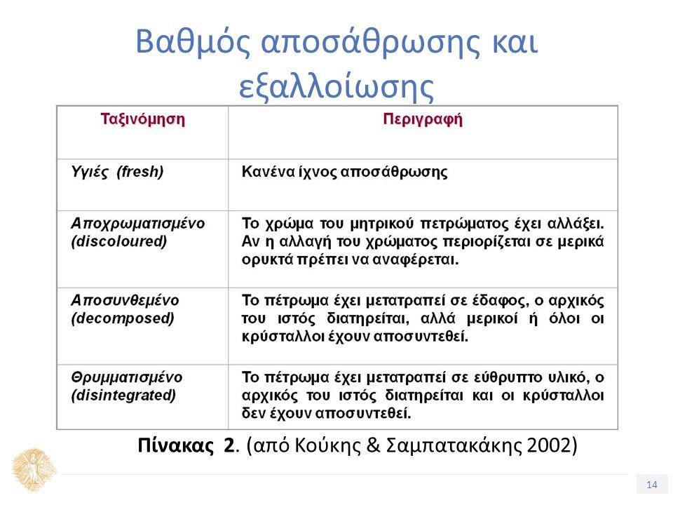 14 Βαθμός αποσάθρωσης και εξαλλοίωσης Πίνακας 2. (από Κούκης & Σαμπατακάκης 2002)