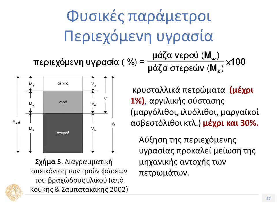 17 Φυσικές παράμετροι Περιεχόμενη υγρασία κρυσταλλικά πετρώματα (μέχρι 1%), αργιλικής σύστασης (μαργόλιθοι, ιλυόλιθοι, μαργαϊκοί ασβεστόλιθοι κτλ.) μέχρι και 30%.